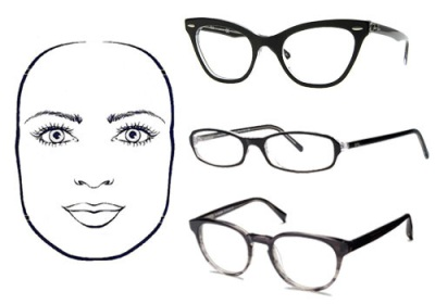 Right Eyeglass Frame For Your Face : ??? ??????? ????: ???????? ?????? ??? ?????? ????